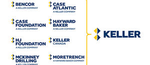 Keller plans for restructuring in North America