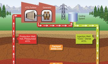 EPRI and GreenFire Energy to assess geothermal potential