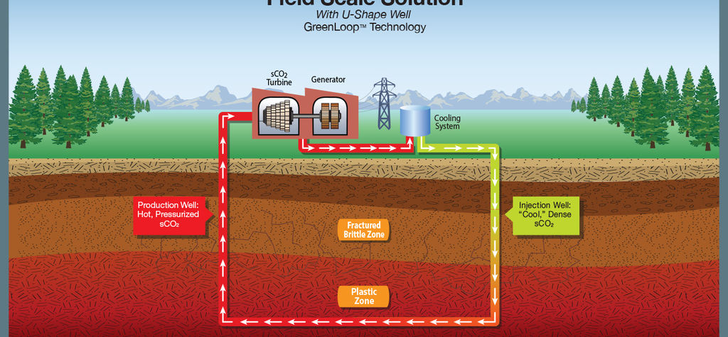 Unlocking the economic  potential of geothermal energy