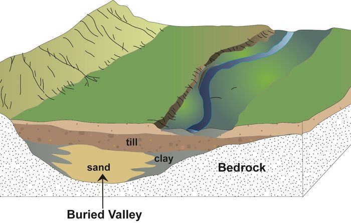 BGS uncovers Britain's ancient valleys