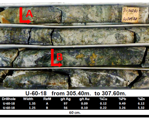 Pan American Silver reports La Colorada Skarn drill results