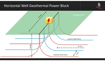 Saskatchewan is ready for final geothermal power feasibility engineering
