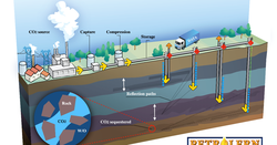 Petrolern awarded D.O.E. grant for real-time subsurface monitoring