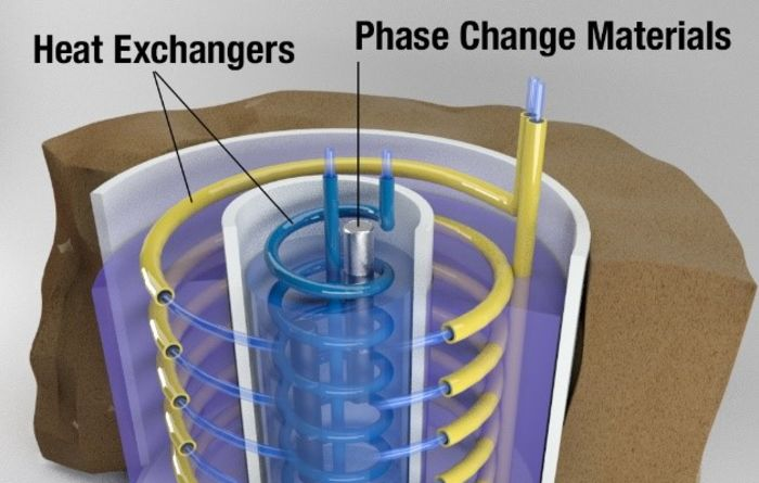Researchers develop a geothermal energy storage system