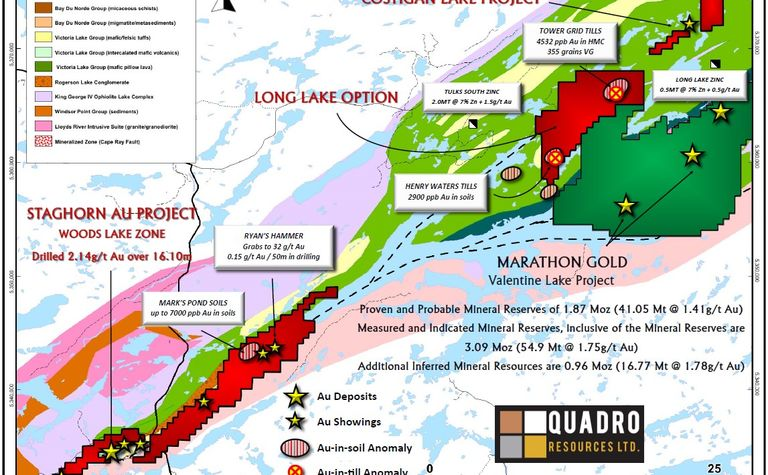 Quadro provides exploration and drilling programme for 2020