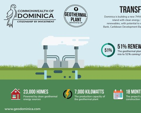 Well testing starts at CBI-funded geothermal plant in Dominica