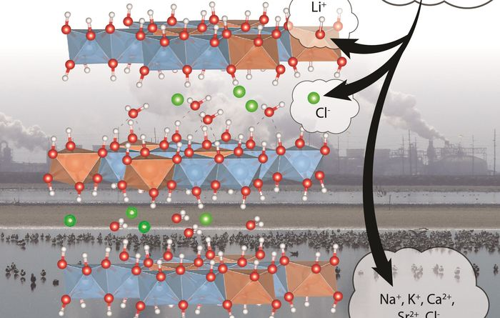 New research into lithium recovery from geothermal brines