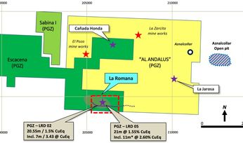 Pan Global expands drill programme at Spanish Escacena Project