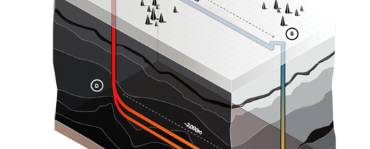 Construction begins on Eavor's geothermal demonstration facility